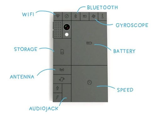 phoneblocks-google-ara