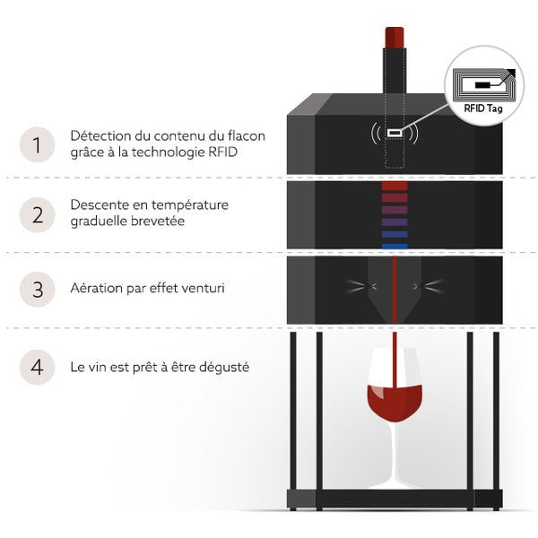 10-vins-machine-vin-D-Vine-4