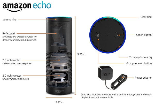 Amazon-Echo-enceinte-connectee-2