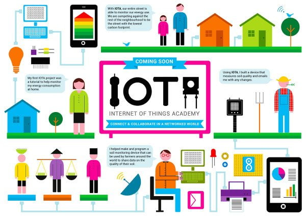 Protocols-Internet-of-Things-IoT