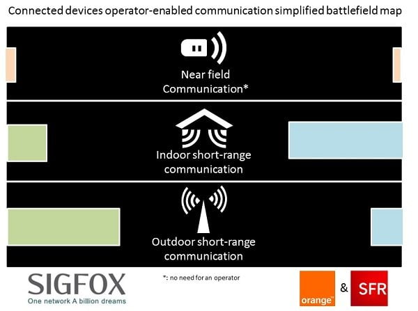 battlefieldmap-communication-iot-min