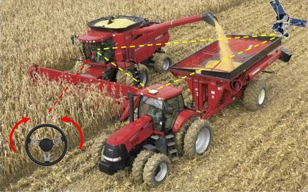 v2v-case-ih-satellite-pilote-automatique-tracteur