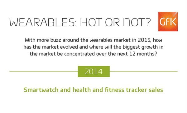 gfk-wearables-infographie-1
