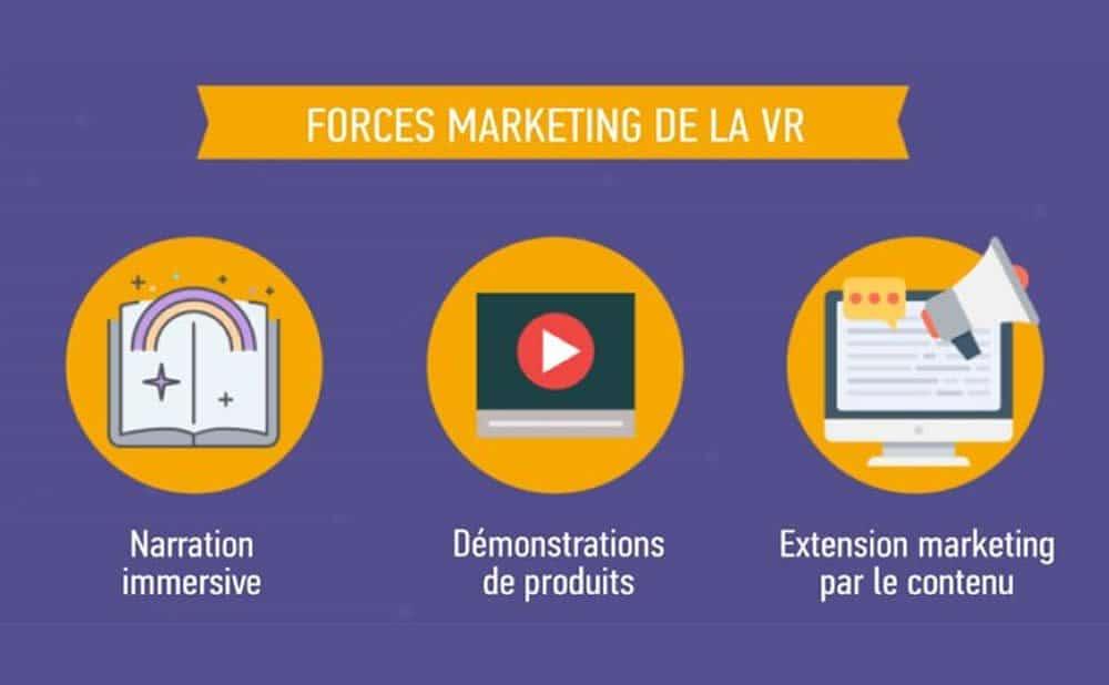 marketing-realite-virtuelle-marques