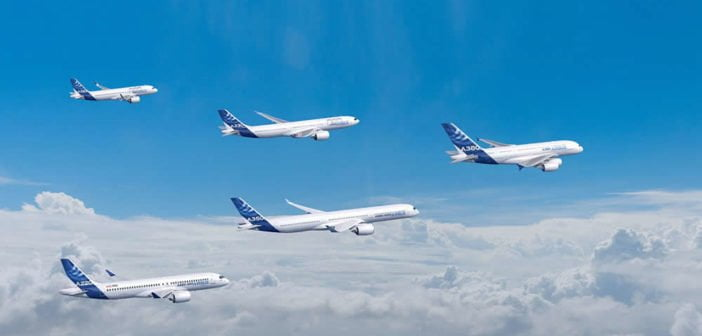 Capteurs Airbus Coronavirus Koniku