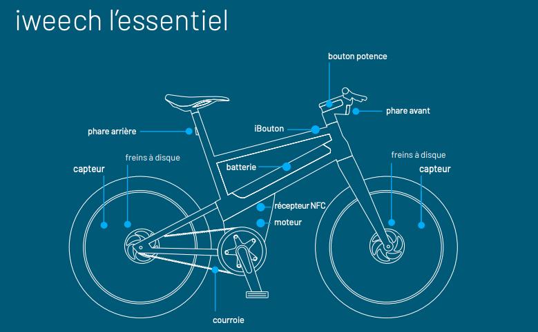 Schéma vélo électrique iweech