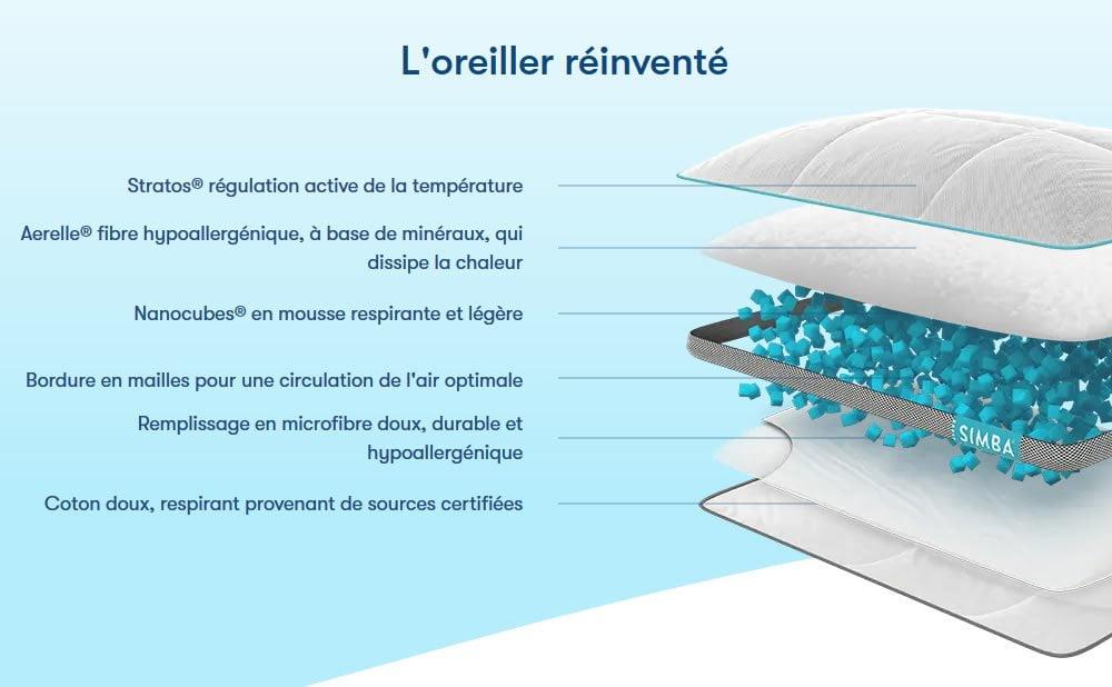 Simba Hybrid test de l'oreiller caractéristiques