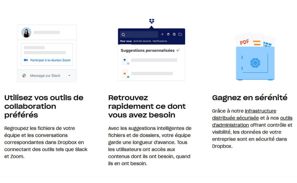 Information sur Dropbox
