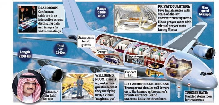 L'avion privé le plus cher du monde est l'A380 du prince Al Waleed