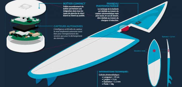 Slide-R est une planche de surf connectée qui suit les performances de son utilisateur