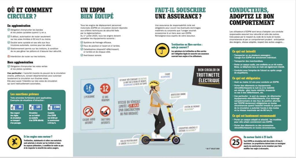 infographie législation trottinette électrique
