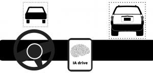 Intelligence artificielle voitures autonomes