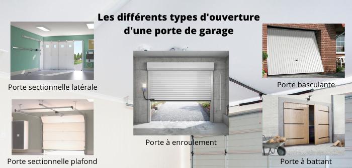 types d'ouverture porte de garage