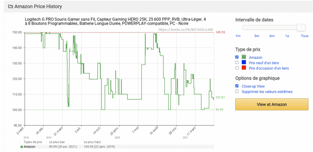 historique de prix de la souris sans fil Logitech g pro