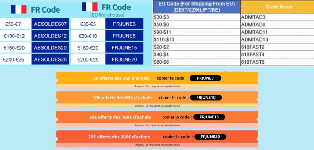 codes de coupons de réduction pour le site aliexpress