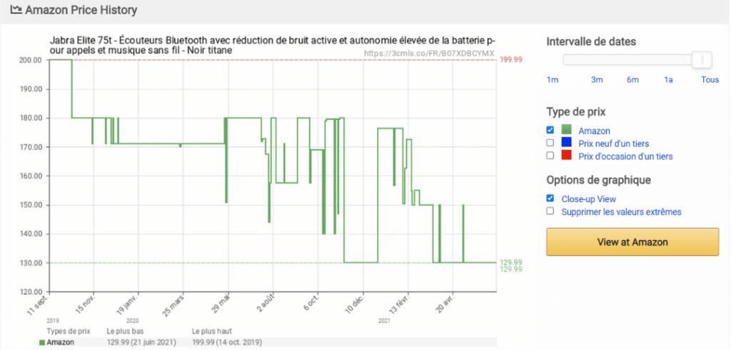 historique des prix amazon pour les écouteurs true wireless jabra elite 75 t