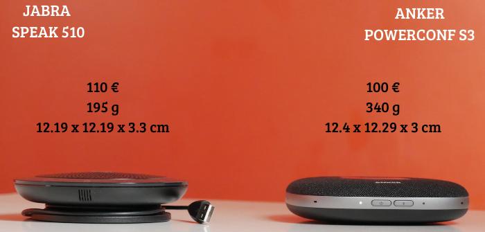 Haut-parleur d'audioconférence Jabra Speak 510 et Anker PowerConf S3
