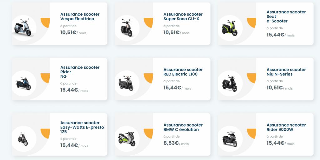 offres assureurs et modèles de scooters électriques