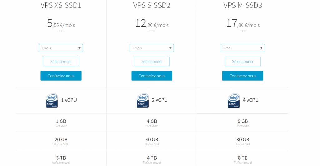 VPS prestations et tarifs